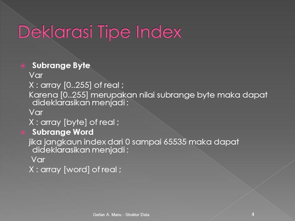 Deklarasi Tipe Index Subrange Byte Var X : array [0..255] of real ;
